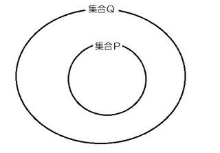 集合の包含関係.jpg